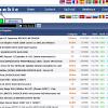 Censura Internet: oscurato sito pirata Btjunkie.com